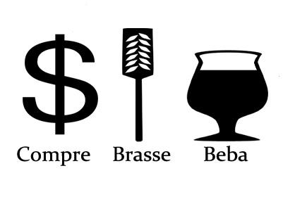 consumidor cervejeiro