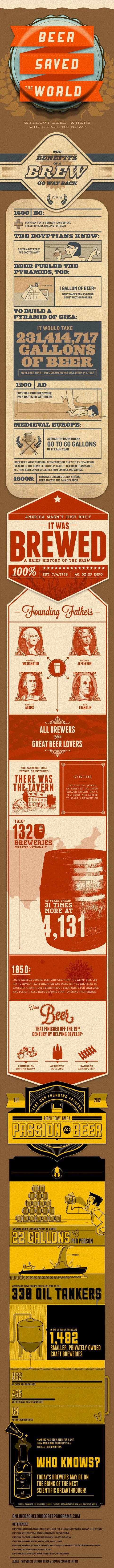 Infográfico: A cerveja salvou o mundo