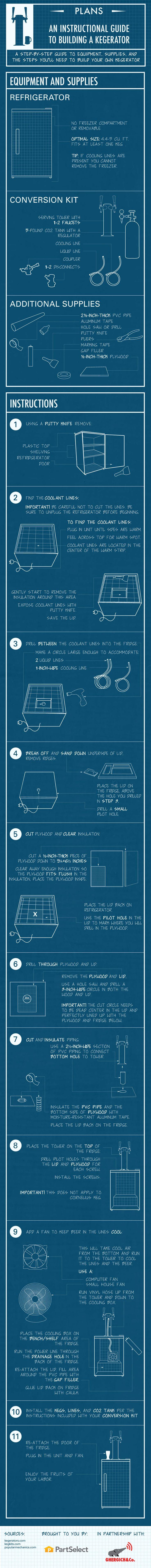 Infográfico: como fazer seu kegerator