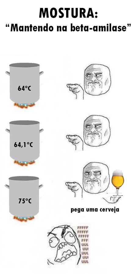 temperatura mostura