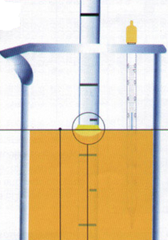 leitura densimetro