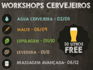 Workshops Cervejeiros – RJ