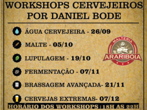 Workshops Cervejeiros – Niterói